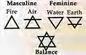 Alchemy-Chart.jpg